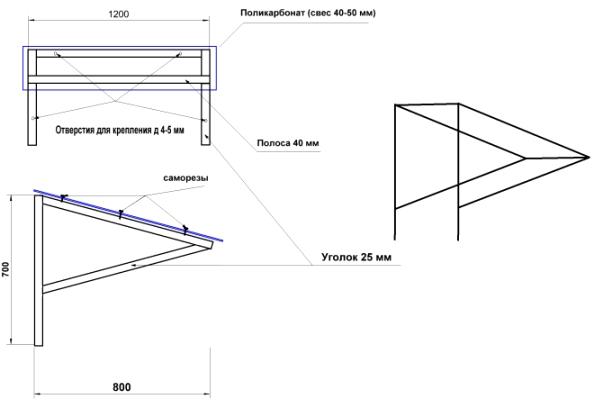 Як побудувати козирок над ганком з полікарбонату