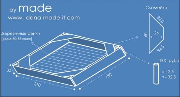 схема будівництва пісочниці