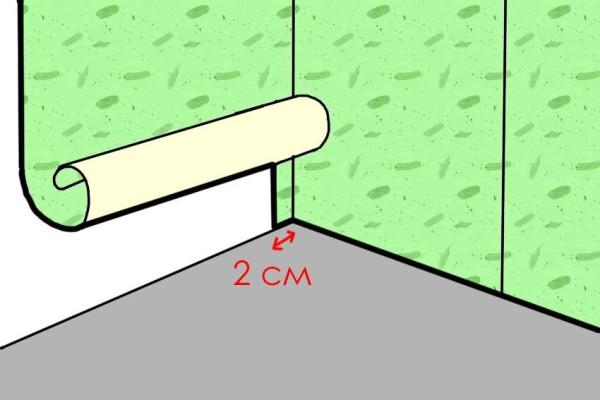 Як клеїти шпалери на внутрішні кути