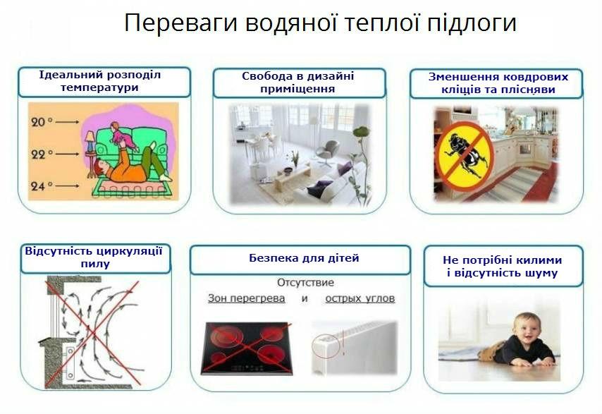 Водяна тепла підлога: переваги та недоліки