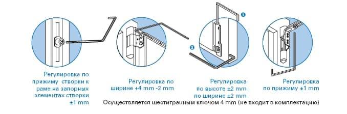 Как самостоятельно регулировать окно
